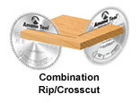 Combination Rip & Crosscut